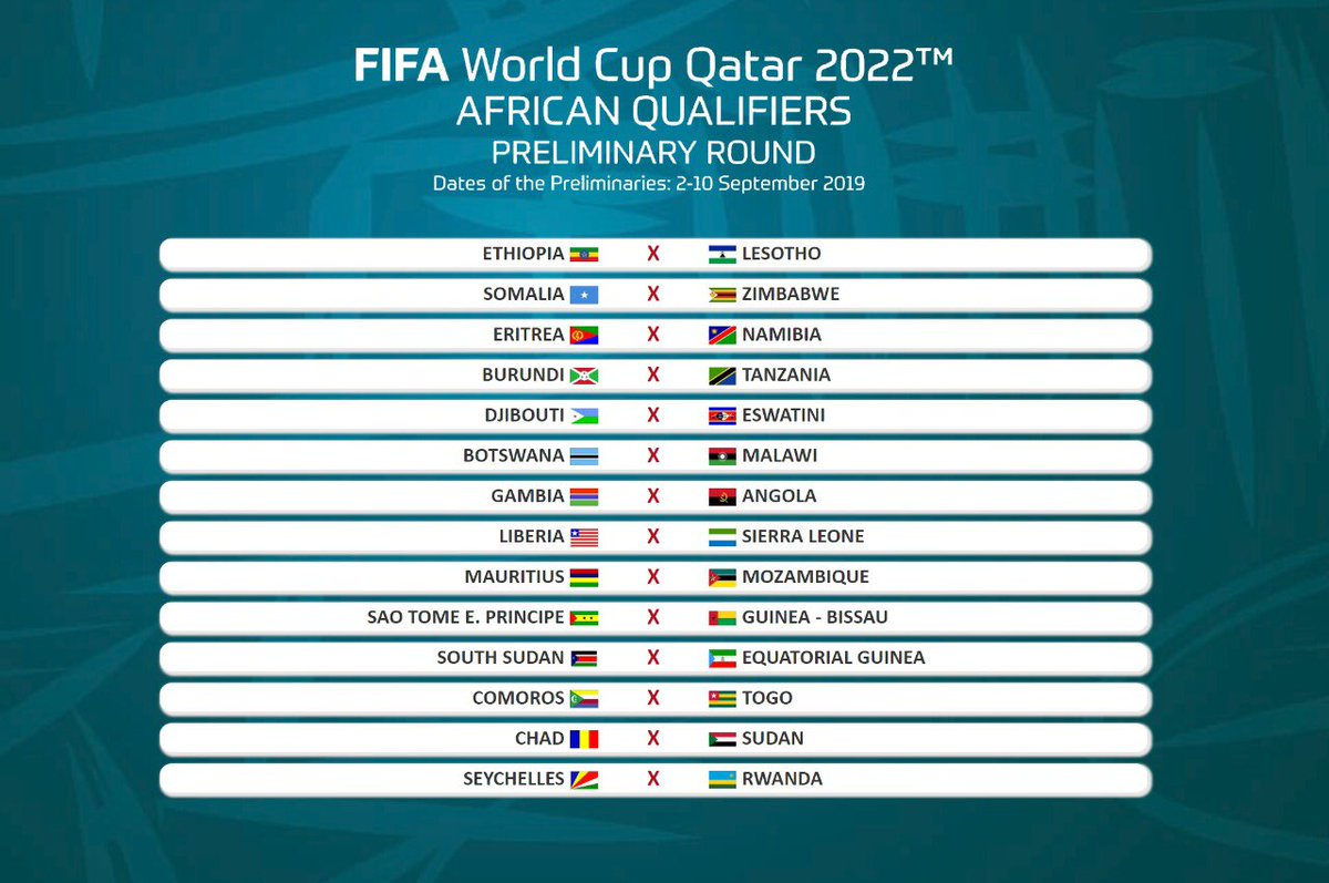 #Qatar2022: African Match-Ups Set For Preliminary World Cup Qualifiers
