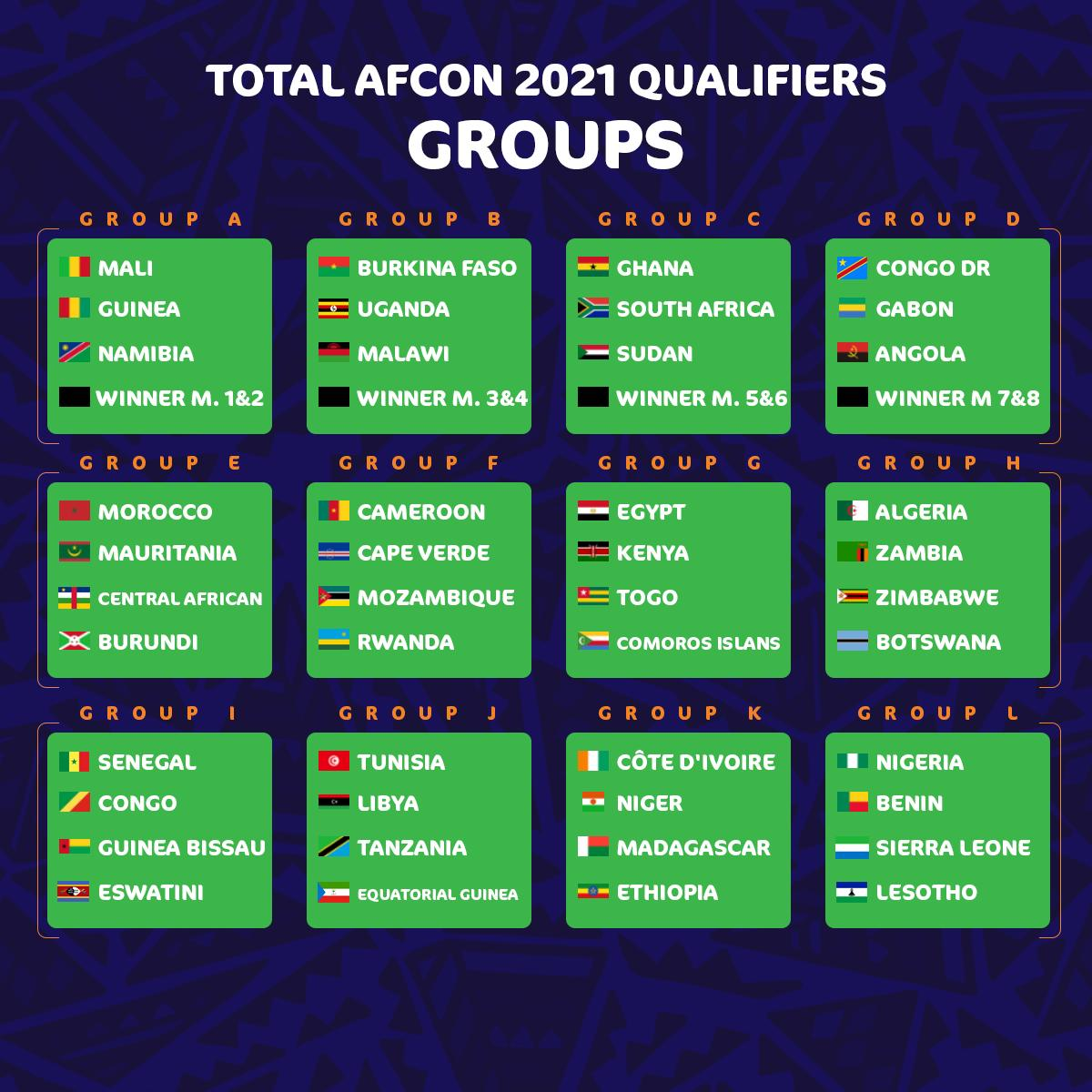 Nigeria To Play Benin, Sierra Leone In 2021 AFCON Qualifiers