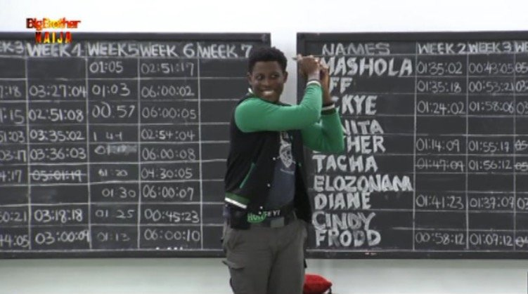 #Bet9jaBBN: Seyi Wins Head Of House Game Alongside 250 Bet9ja Coins