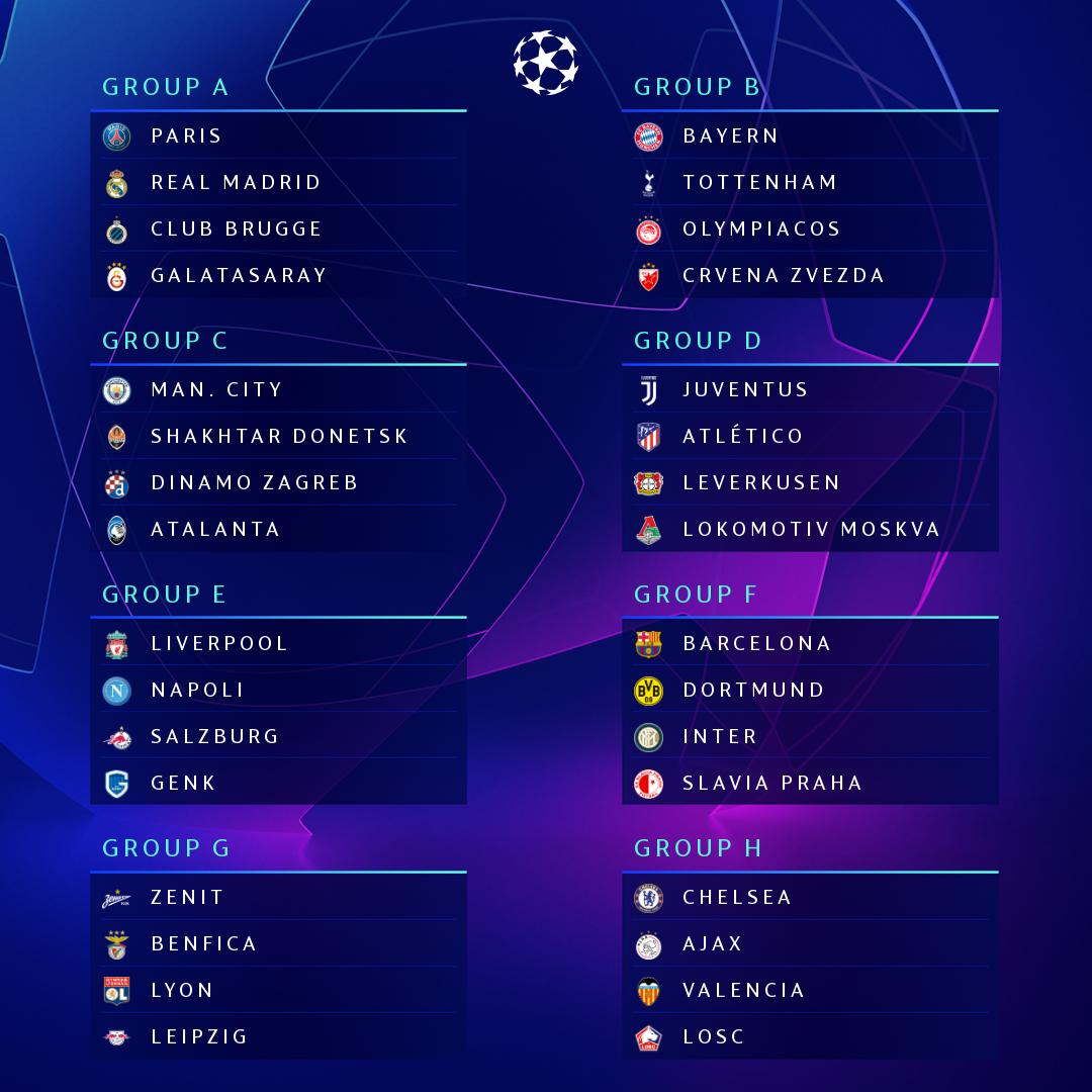 The 2019/20 Champions League group Stage Draw!