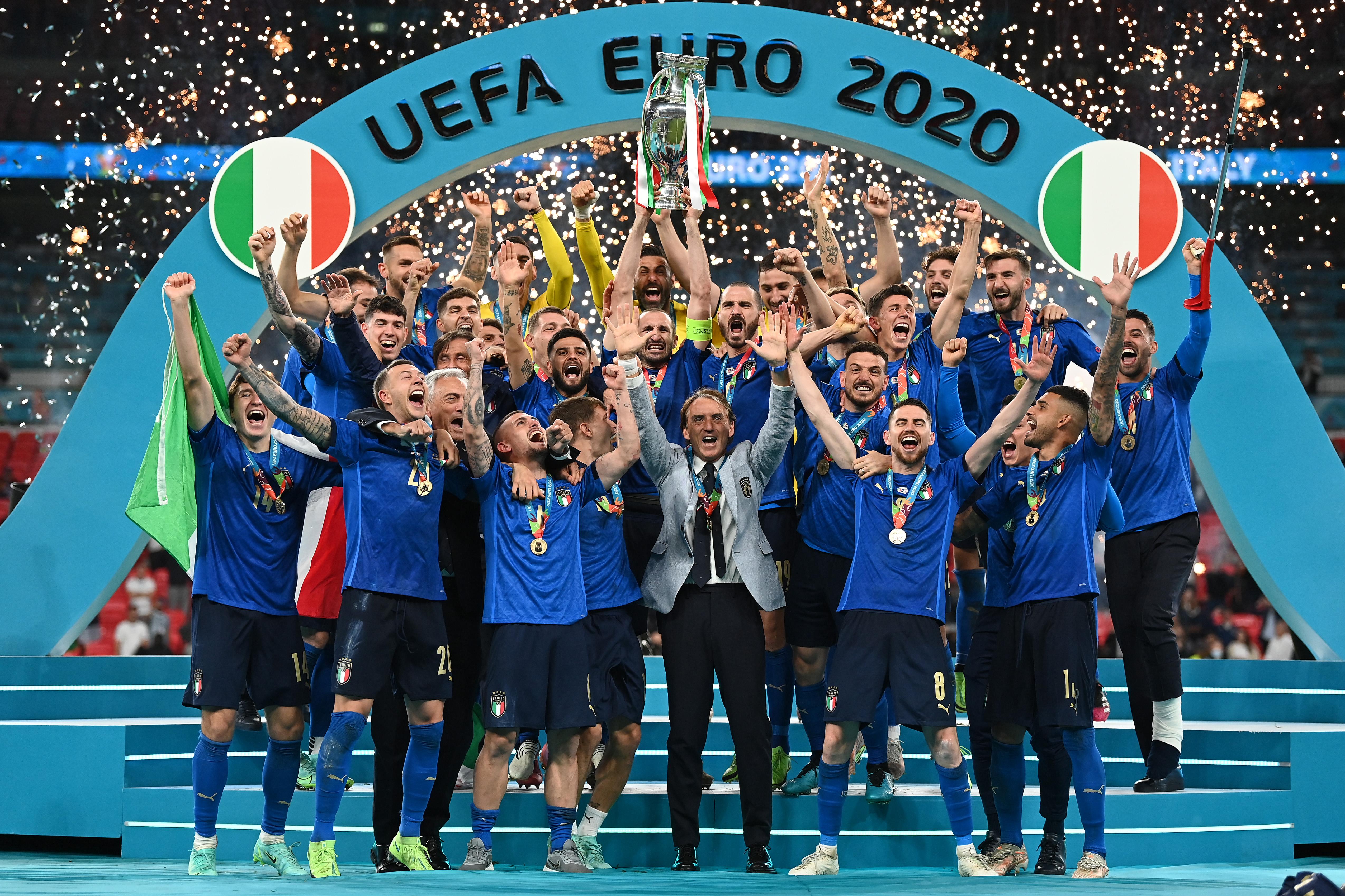 EURO 2020: FINAL REVIEW